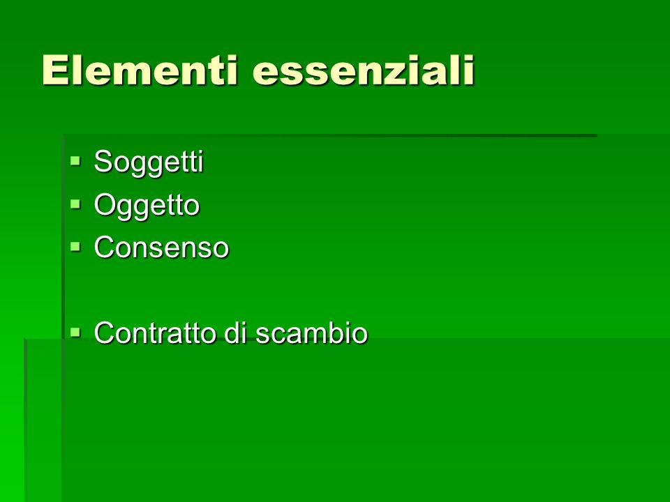Elementi essenziali Soggetti Soggetti Oggetto Oggetto Consenso Consenso Contratto di scambio Contratto di scambio