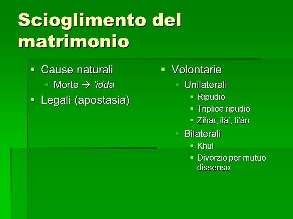 Scioglimento del matrimonio Cause naturali Cause naturali Morte idda Morte idda Legali (apostasia) Legali (apostasia) Volontarie Volontarie Unilateral
