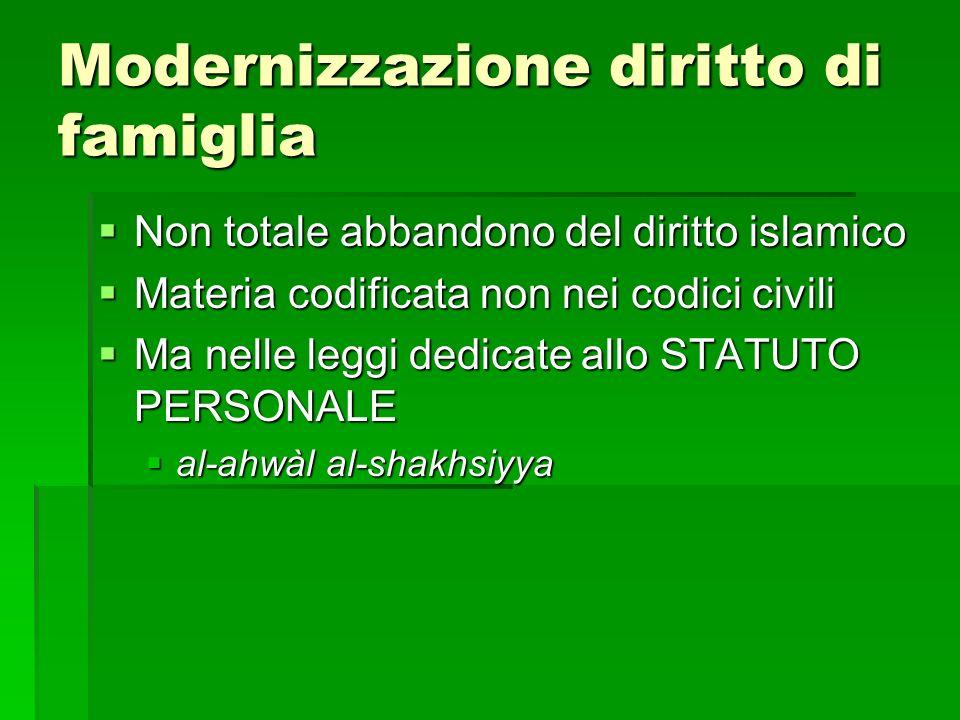 Modernizzazione diritto di famiglia Non totale abbandono del diritto islamico Non totale abbandono del diritto islamico Materia codificata non nei cod