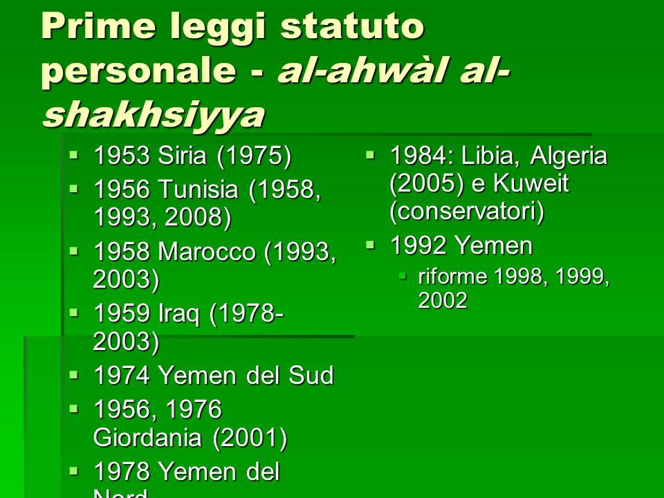 Prime leggi statuto personale - al-ahwàl al- shakhsiyya 1953 Siria (1975) 1953 Siria (1975) 1956 Tunisia (1958, 1993, 2008) 1956 Tunisia (1958, 1993,