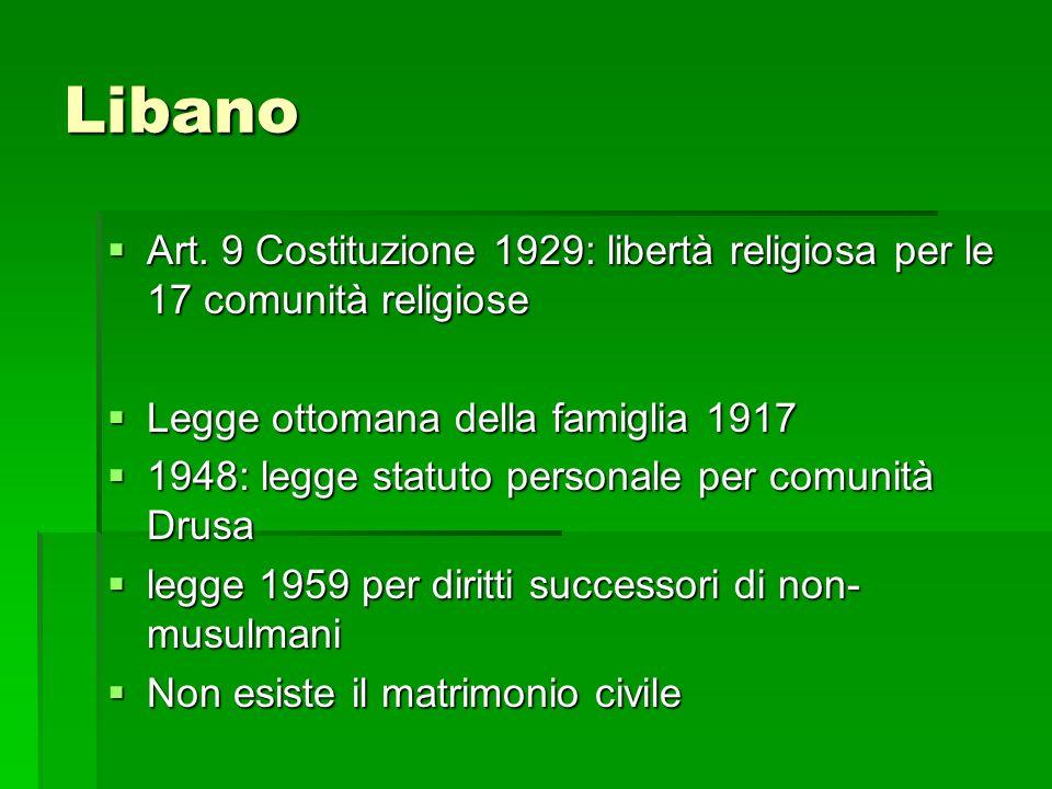 Libano Art. 9 Costituzione 1929: libertà religiosa per le 17 comunità religiose Art. 9 Costituzione 1929: libertà religiosa per le 17 comunità religio