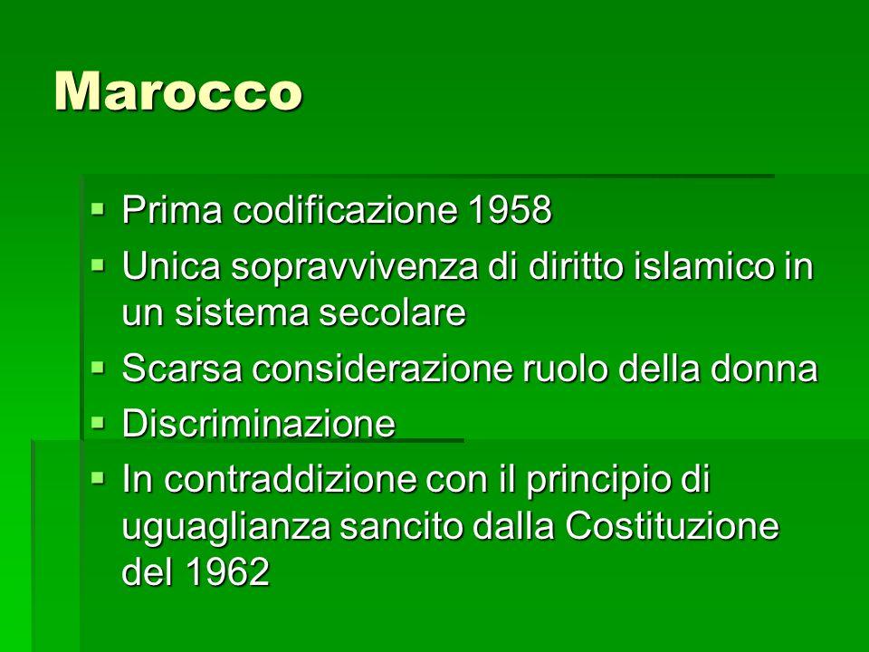 Marocco Prima codificazione 1958 Prima codificazione 1958 Unica sopravvivenza di diritto islamico in un sistema secolare Unica sopravvivenza di diritt