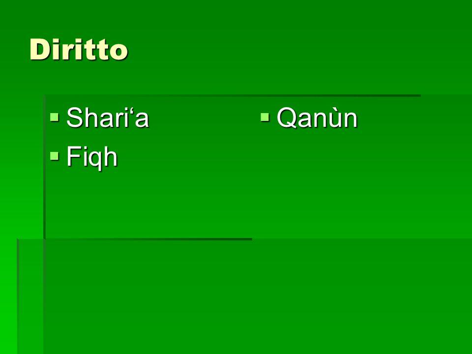 Diritto Sharia Sharia Fiqh Fiqh Qanùn Qanùn
