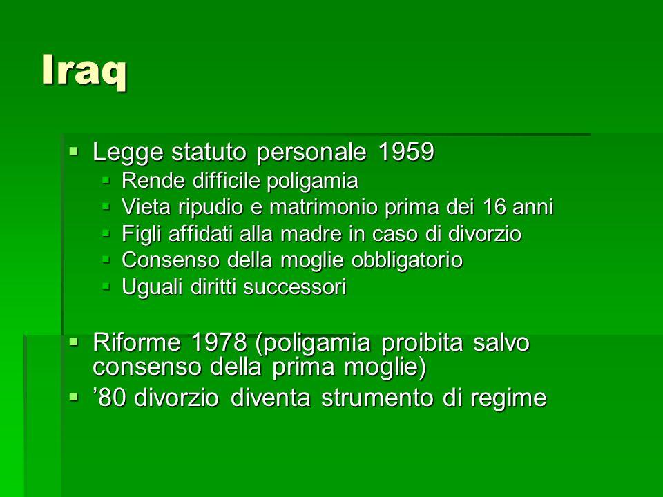 Iraq Legge statuto personale 1959 Legge statuto personale 1959 Rende difficile poligamia Rende difficile poligamia Vieta ripudio e matrimonio prima de