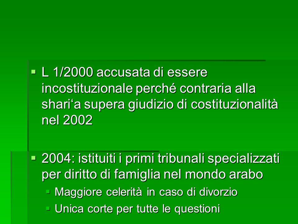 L 1/2000 accusata di essere incostituzionale perché contraria alla sharia supera giudizio di costituzionalità nel 2002 L 1/2000 accusata di essere inc