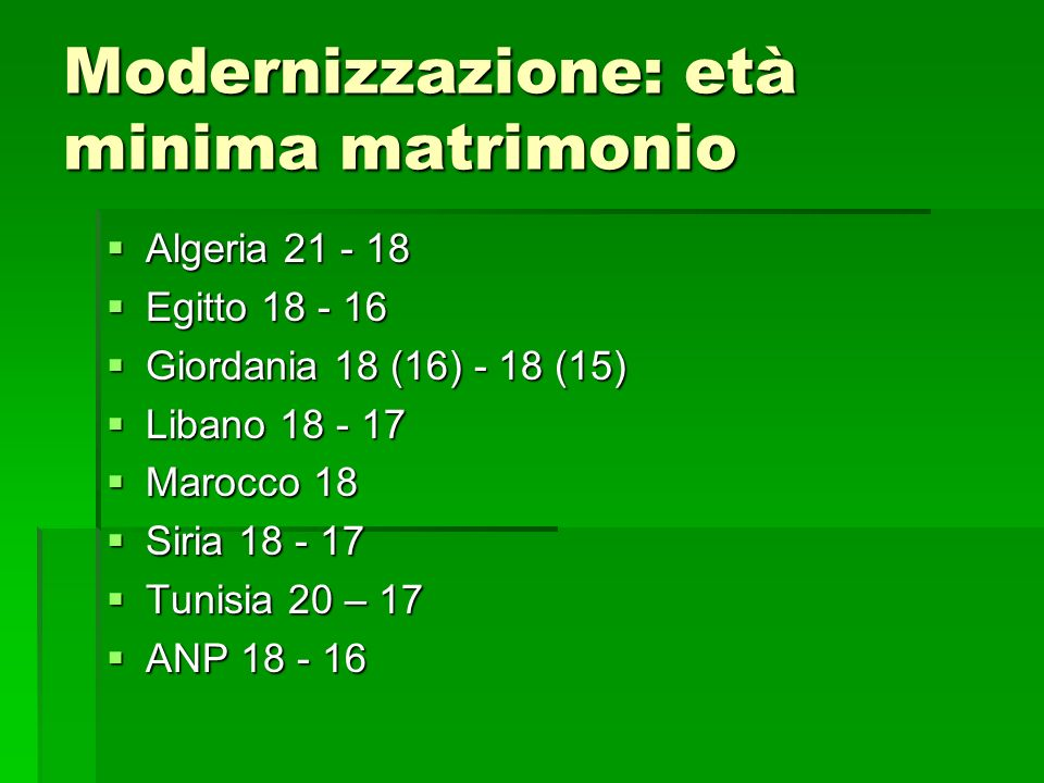 Modernizzazione: età minima matrimonio Algeria 21 - 18 Algeria 21 - 18 Egitto 18 - 16 Egitto 18 - 16 Giordania 18 (16) - 18 (15) Giordania 18 (16) - 1