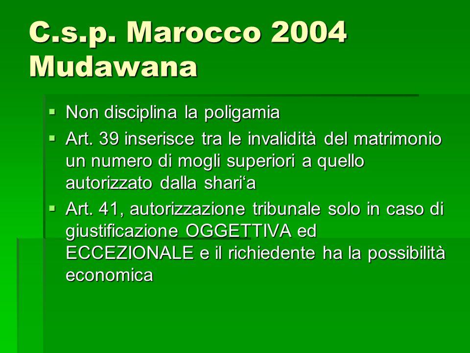 C.s.p. Marocco 2004 Mudawana Non disciplina la poligamia Non disciplina la poligamia Art. 39 inserisce tra le invalidità del matrimonio un numero di m
