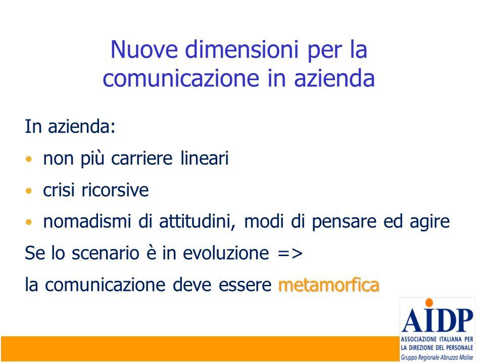 Il processo della comunicazione (a) La comunicazione è un processo che produce per i partecipanti: valore senso significati sensazioni ricordi conoscenze