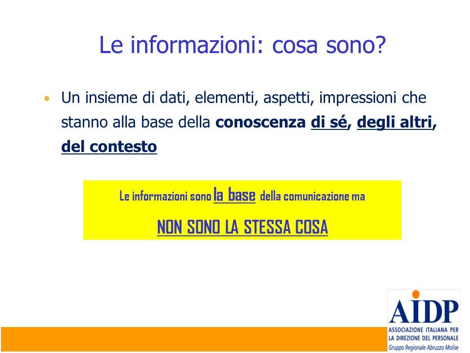 Le informazioni: cosa sono? Un insieme di dati, elementi, aspetti, impressioni che stanno alla base della conoscenza di sé, degli altri, del contesto