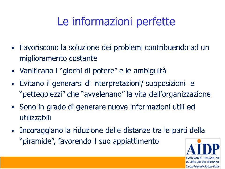 Le informazioni perfette Favoriscono la soluzione dei problemi contribuendo ad un miglioramento costante Vanificano i giochi di potere e le ambiguità