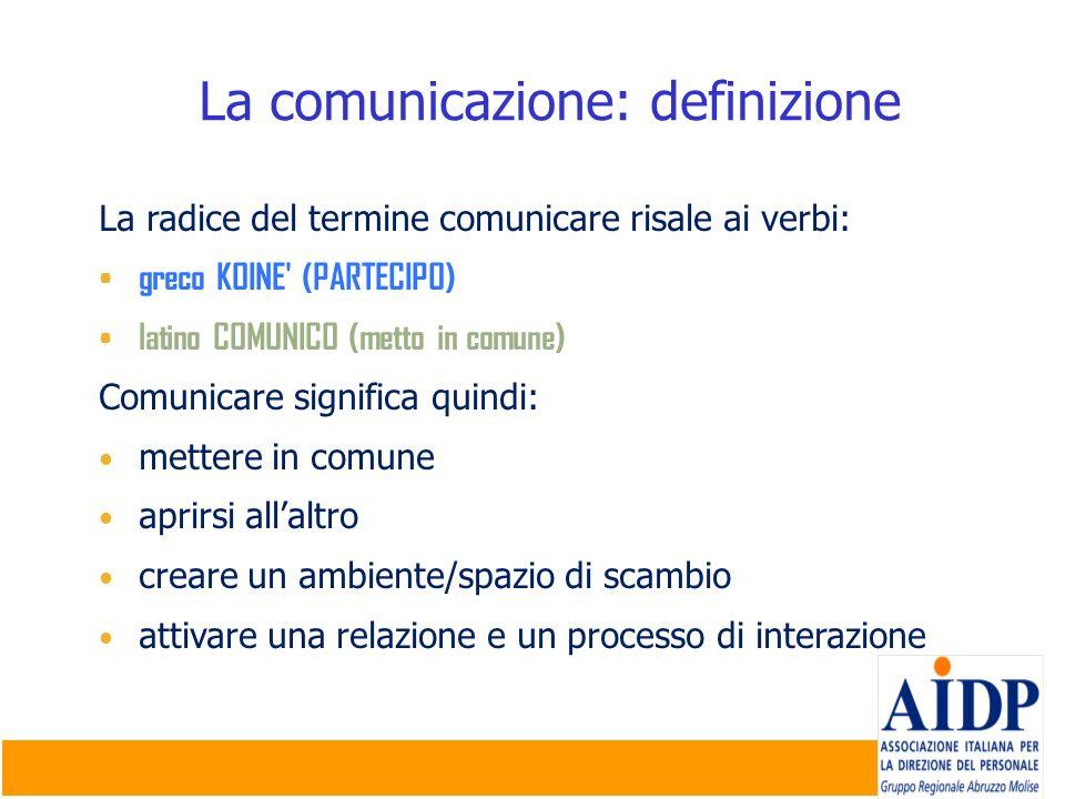 La comunicazione: definizione La radice del termine comunicare risale ai verbi: greco KOINE' (PARTECIPO) latino COMUNICO (metto in comune) Comunicare