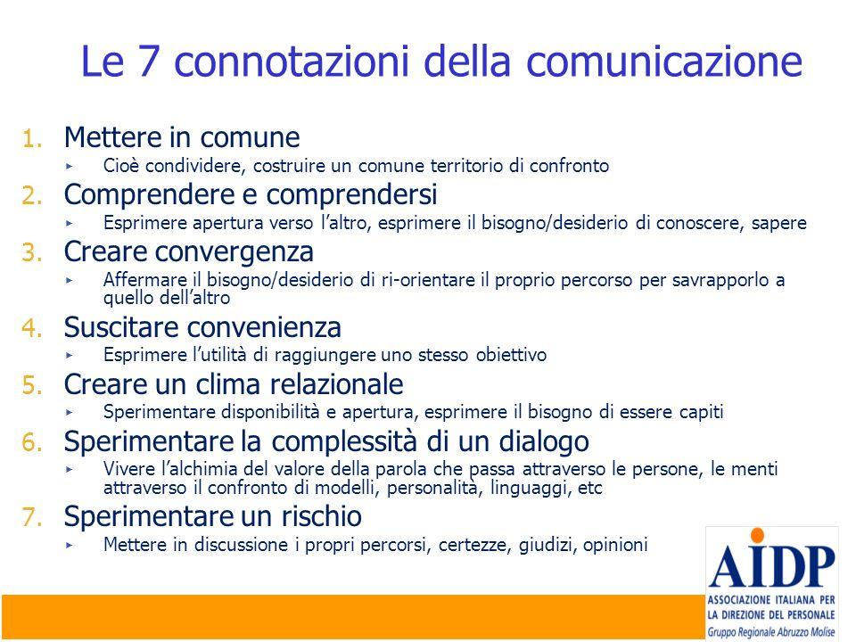 Le 7 connotazioni della comunicazione 1. Mettere in comune Cioè condividere, costruire un comune territorio di confronto 2. Comprendere e comprendersi