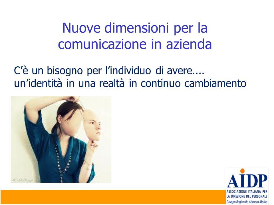 Le 4 dimensioni della comunicazione Rappresentano i punti cardinali del nuovo modo di intendere lavoro e comunicazione Autobiografica esperenziale Etico valoriale Estetico affettiva Plurale e complessa