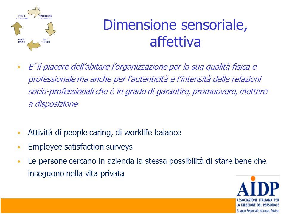 Dimensione sensoriale, affettiva E il piacere dellabitare lorganizzazione per la sua qualità fisica e professionale ma anche per lautenticità e linten