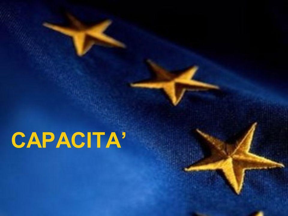CAPACITA