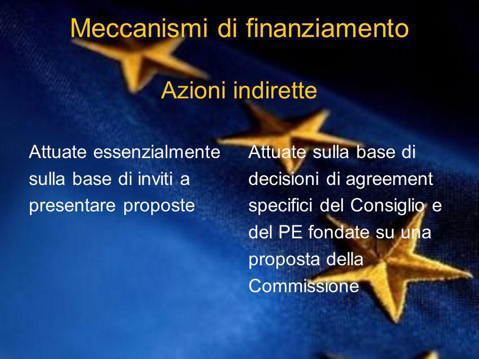 Meccanismi di finanziamento Azioni indirette Attuate essenzialmente sulla base di inviti a presentare proposte Attuate sulla base di decisioni di agreement specifici del Consiglio e del PE fondate su una proposta della Commissione