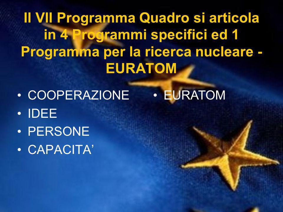 Il VII Programma Quadro si articola in 4 Programmi specifici ed 1 Programma per la ricerca nucleare - EURATOM COOPERAZIONE IDEE PERSONE CAPACITA EURATOM