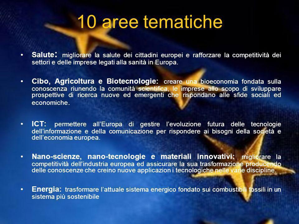 10 aree tematiche Salute : migliorare la salute dei cittadini europei e rafforzare la competitività dei settori e delle imprese legati alla sanità in Europa.