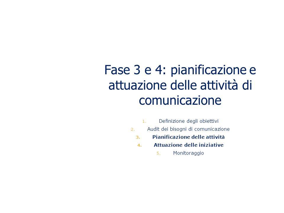Fase 3 e 4: pianificazione e attuazione delle attività di comunicazione 1. Definizione degli obiettivi 2. Audit dei bisogni di comunicazione 3. Pianif