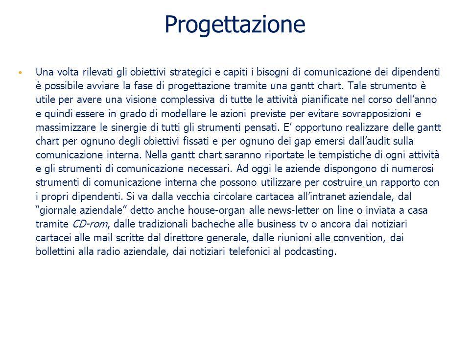 Progettazione Una volta rilevati gli obiettivi strategici e capiti i bisogni di comunicazione dei dipendenti è possibile avviare la fase di progettazi