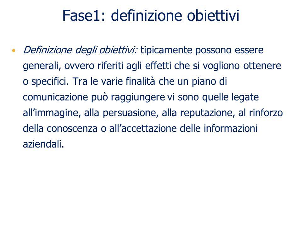 Fase1: definizione obiettivi Definizione degli obiettivi: tipicamente possono essere generali, ovvero riferiti agli effetti che si vogliono ottenere o