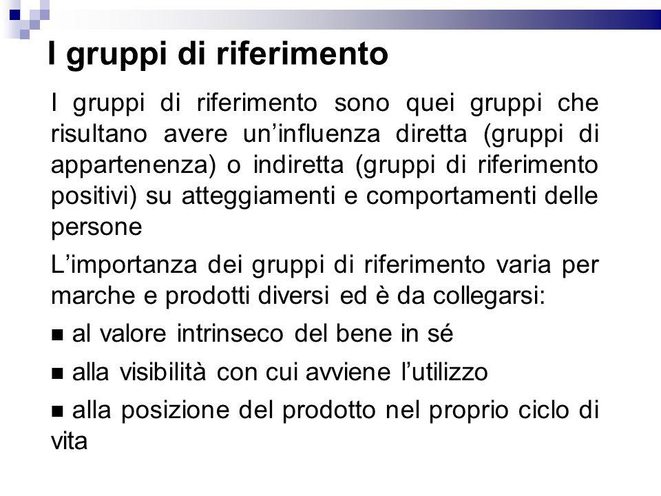 I gruppi di riferimento I gruppi di riferimento sono quei gruppi che risultano avere uninfluenza diretta (gruppi di appartenenza) o indiretta (gruppi