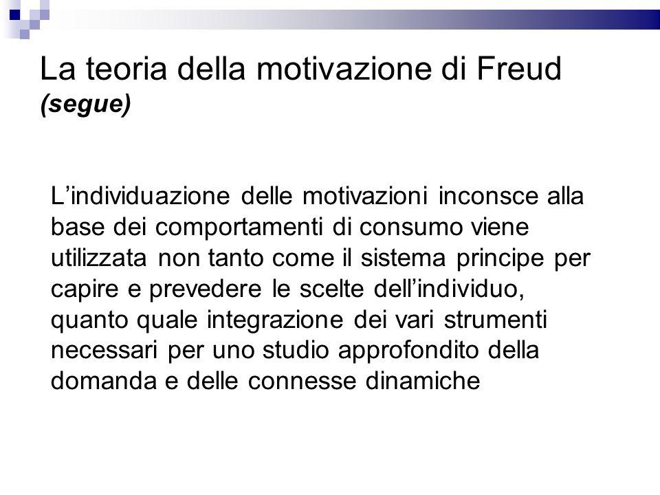 La teoria della motivazione di Freud (segue) Lindividuazione delle motivazioni inconsce alla base dei comportamenti di consumo viene utilizzata non ta