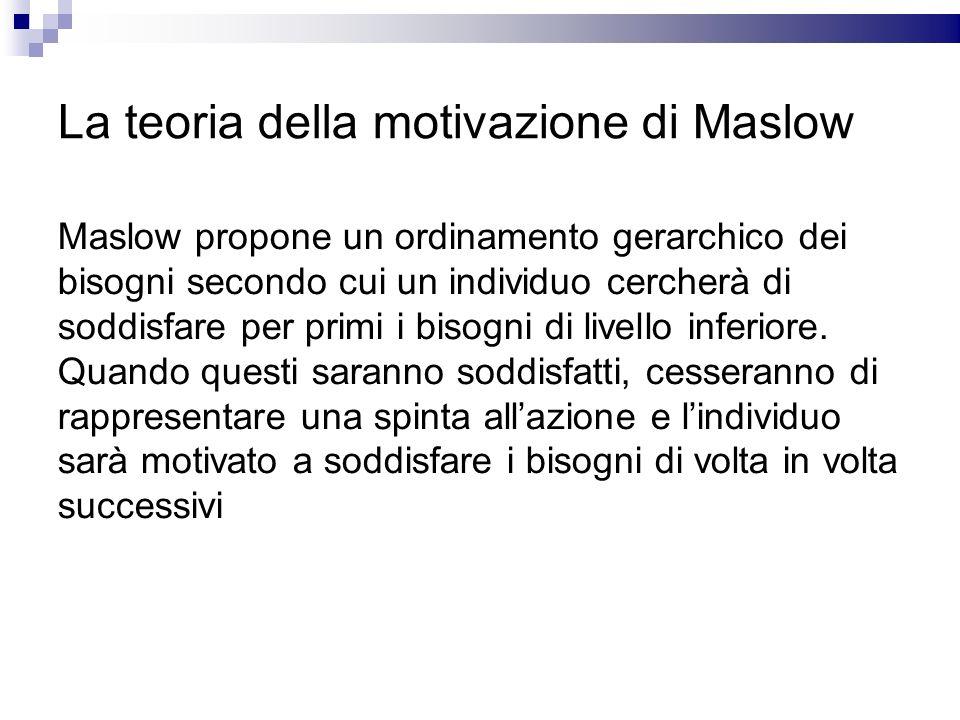La teoria della motivazione di Maslow Maslow propone un ordinamento gerarchico dei bisogni secondo cui un individuo cercherà di soddisfare per primi i