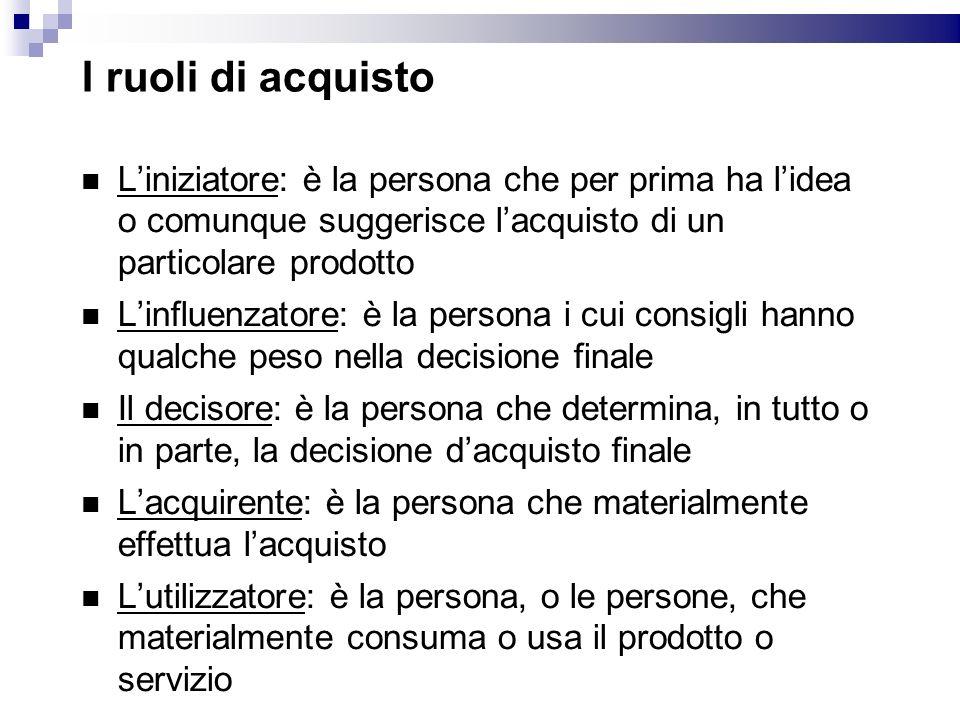 I ruoli di acquisto Liniziatore: è la persona che per prima ha lidea o comunque suggerisce lacquisto di un particolare prodotto Linfluenzatore: è la p