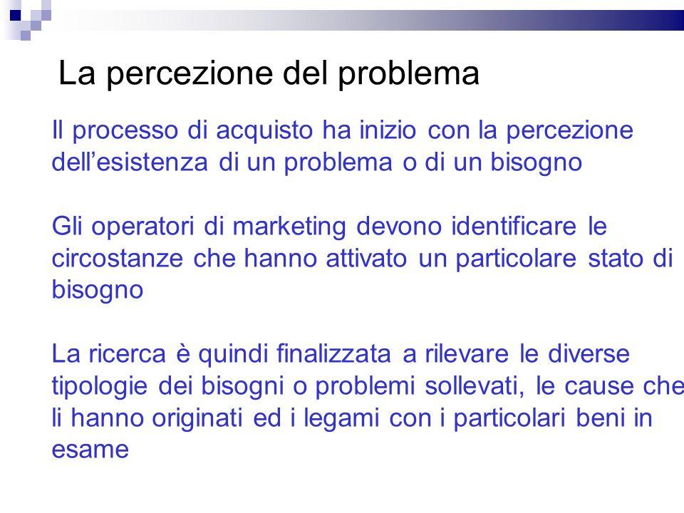 La percezione del problema Il processo di acquisto ha inizio con la percezione dellesistenza di un problema o di un bisogno Gli operatori di marketing