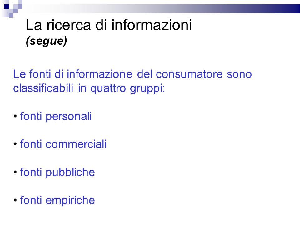La ricerca di informazioni (segue) Le fonti di informazione del consumatore sono classificabili in quattro gruppi: fonti personali fonti commerciali f