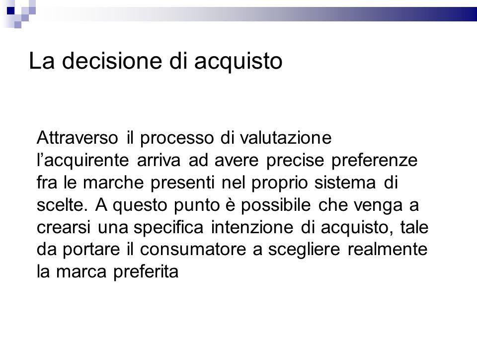La decisione di acquisto Attraverso il processo di valutazione lacquirente arriva ad avere precise preferenze fra le marche presenti nel proprio siste
