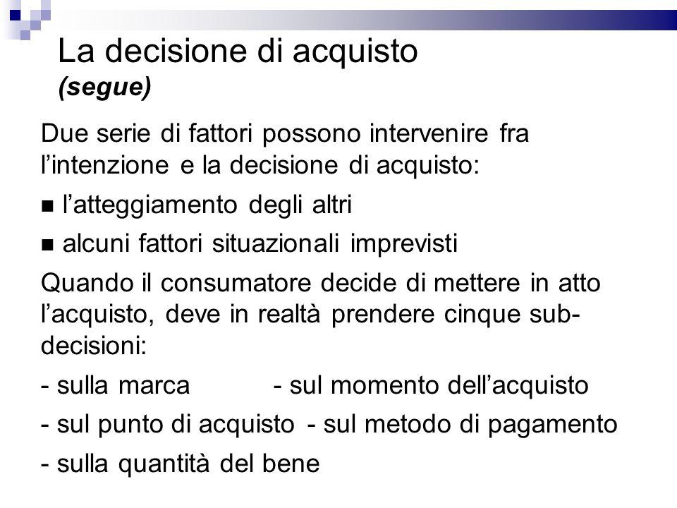 La decisione di acquisto (segue) Due serie di fattori possono intervenire fra lintenzione e la decisione di acquisto: latteggiamento degli altri alcun