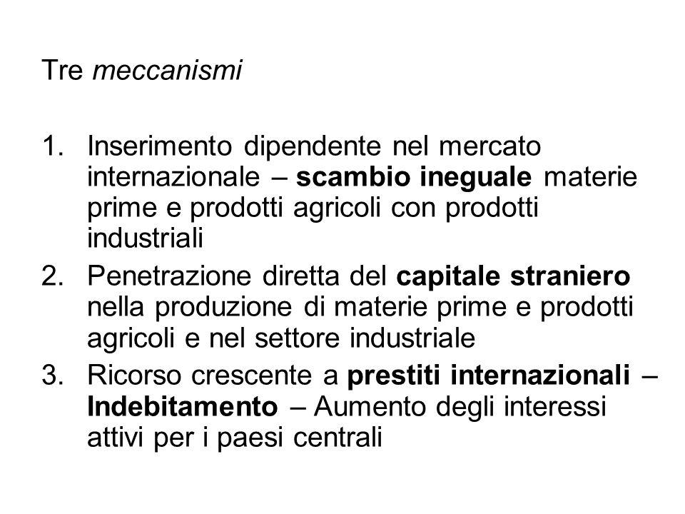 Tre meccanismi 1.Inserimento dipendente nel mercato internazionale – scambio ineguale materie prime e prodotti agricoli con prodotti industriali 2.Pen