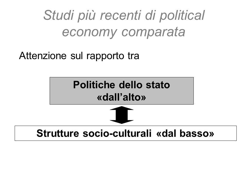 Studi più recenti di political economy comparata Attenzione sul rapporto tra Politiche dello stato «dallalto» Strutture socio-culturali «dal basso»
