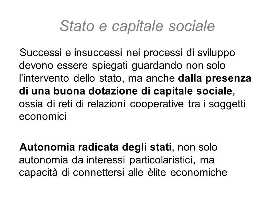 Stato e capitale sociale Successi e insuccessi nei processi di sviluppo devono essere spiegati guardando non solo lintervento dello stato, ma anche da