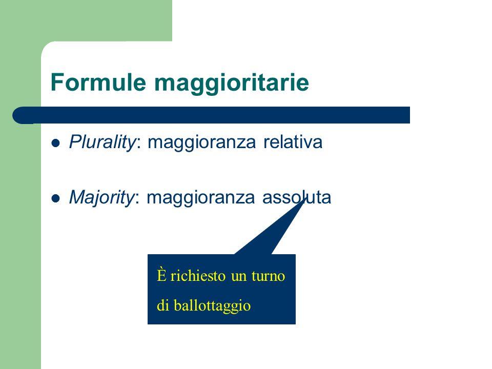Formule maggioritarie Plurality: maggioranza relativa Majority: maggioranza assoluta È richiesto un turno di ballottaggio