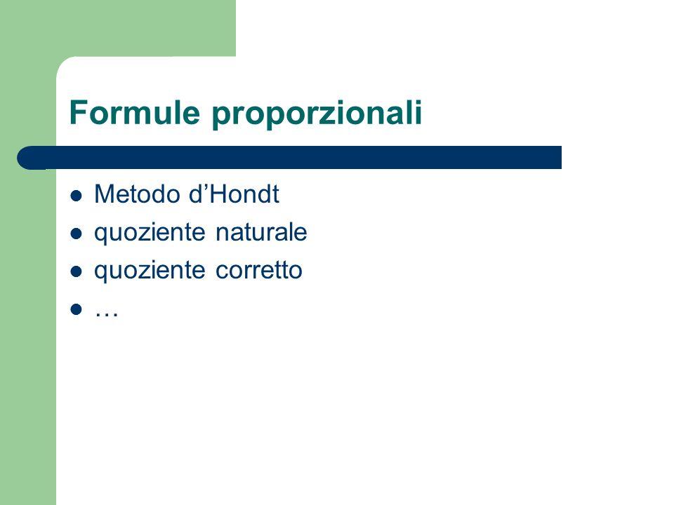 Formule proporzionali Metodo dHondt quoziente naturale quoziente corretto …