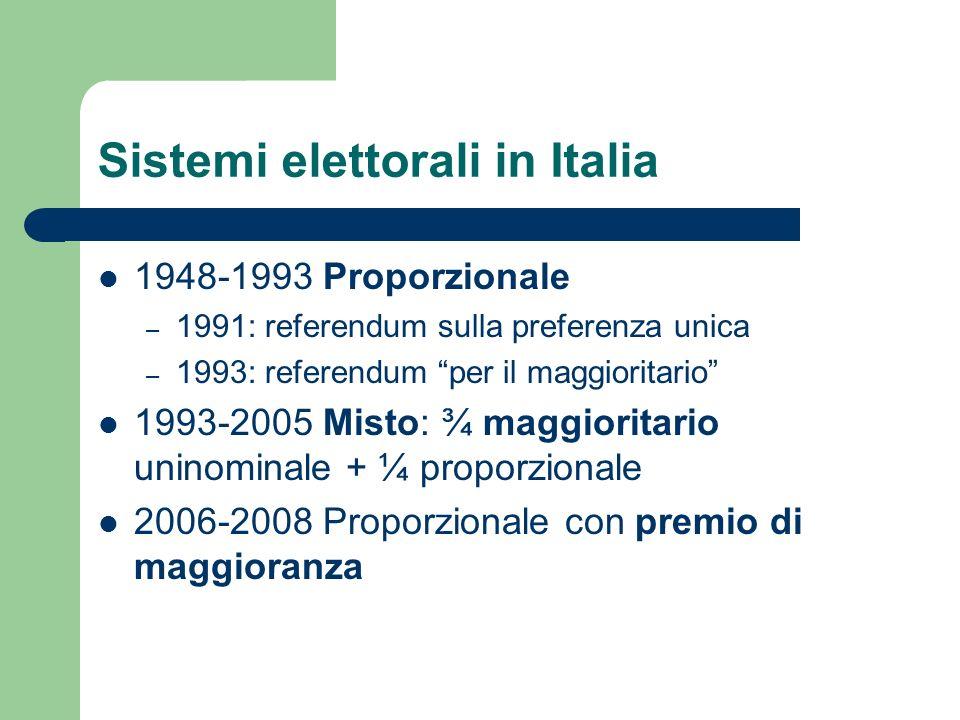 Sistemi elettorali in Italia 1948-1993 Proporzionale – 1991: referendum sulla preferenza unica – 1993: referendum per il maggioritario 1993-2005 Misto