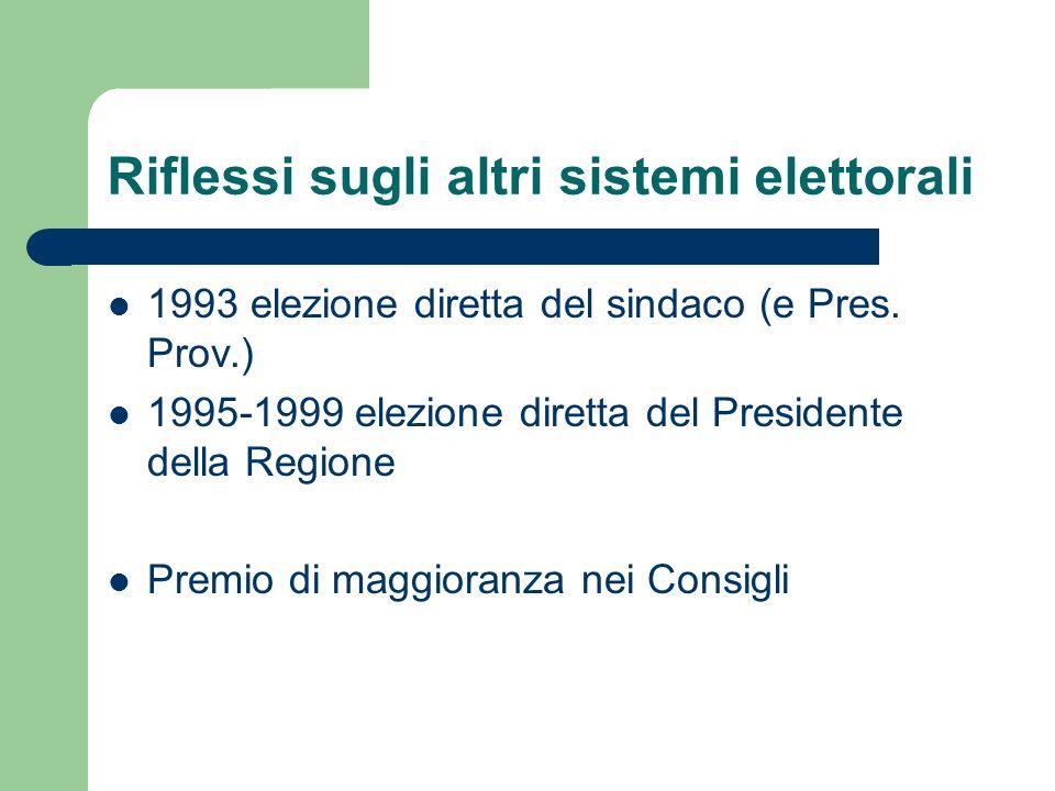 Riflessi sugli altri sistemi elettorali 1993 elezione diretta del sindaco (e Pres. Prov.) 1995-1999 elezione diretta del Presidente della Regione Prem