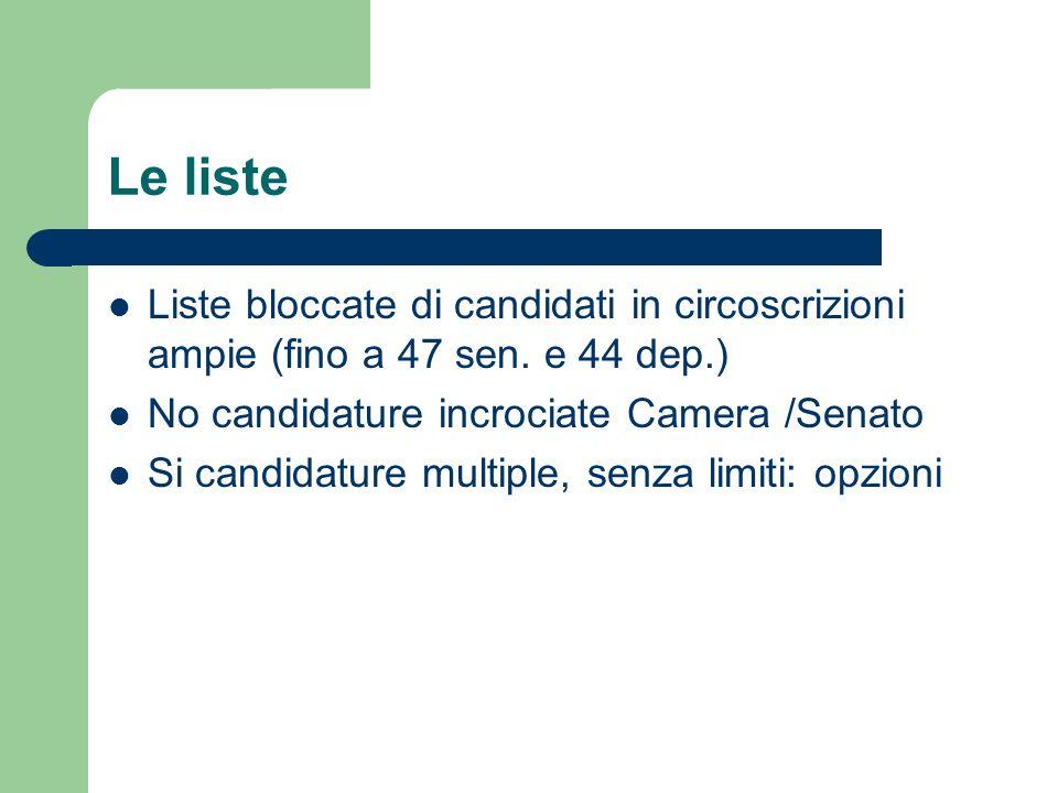 Le liste Liste bloccate di candidati in circoscrizioni ampie (fino a 47 sen. e 44 dep.) No candidature incrociate Camera /Senato Si candidature multip