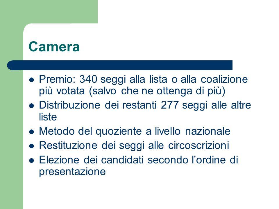 Camera Premio: 340 seggi alla lista o alla coalizione più votata (salvo che ne ottenga di più) Distribuzione dei restanti 277 seggi alle altre liste M