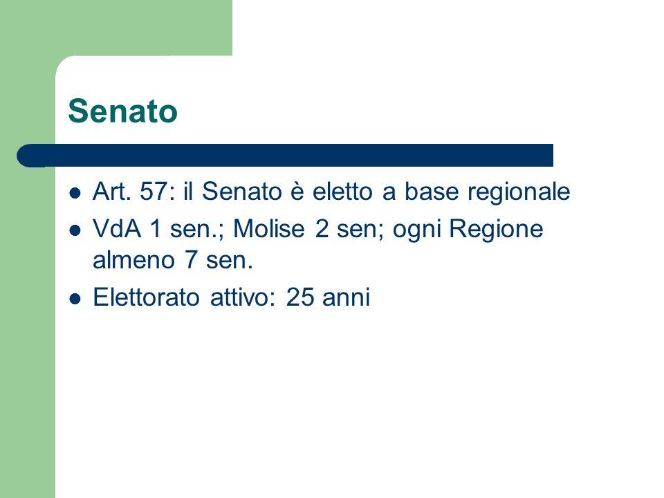 Senato Art. 57: il Senato è eletto a base regionale VdA 1 sen.; Molise 2 sen; ogni Regione almeno 7 sen. Elettorato attivo: 25 anni