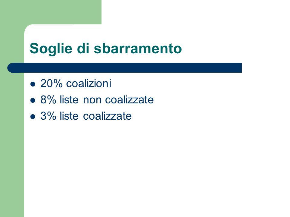 Soglie di sbarramento 20% coalizioni 8% liste non coalizzate 3% liste coalizzate