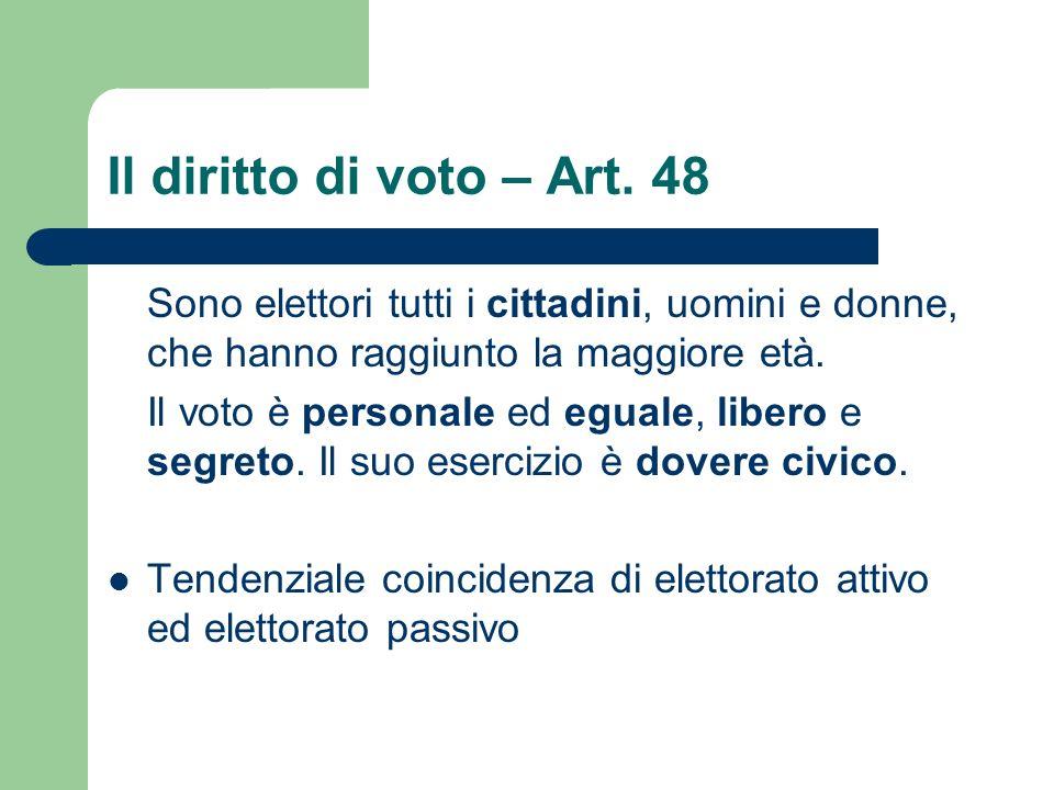 Il diritto di voto – Art. 48 Sono elettori tutti i cittadini, uomini e donne, che hanno raggiunto la maggiore età. Il voto è personale ed eguale, libe