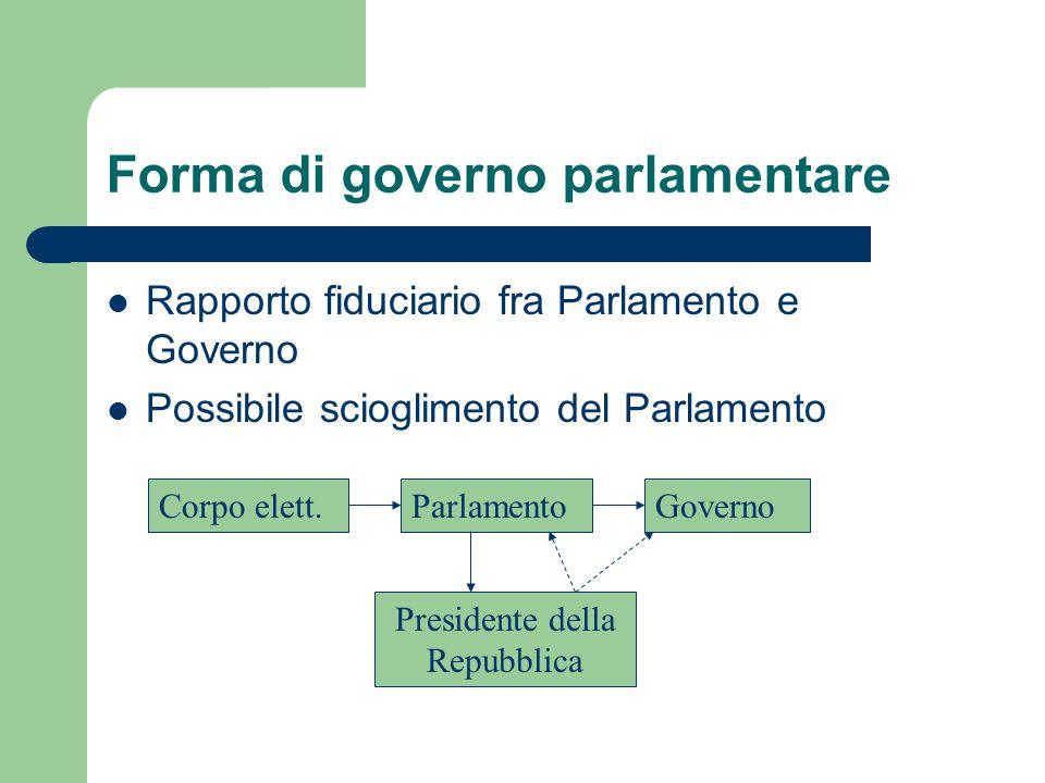 Forma di governo parlamentare Rapporto fiduciario fra Parlamento e Governo Possibile scioglimento del Parlamento Corpo elett.Parlamento Governo Presid