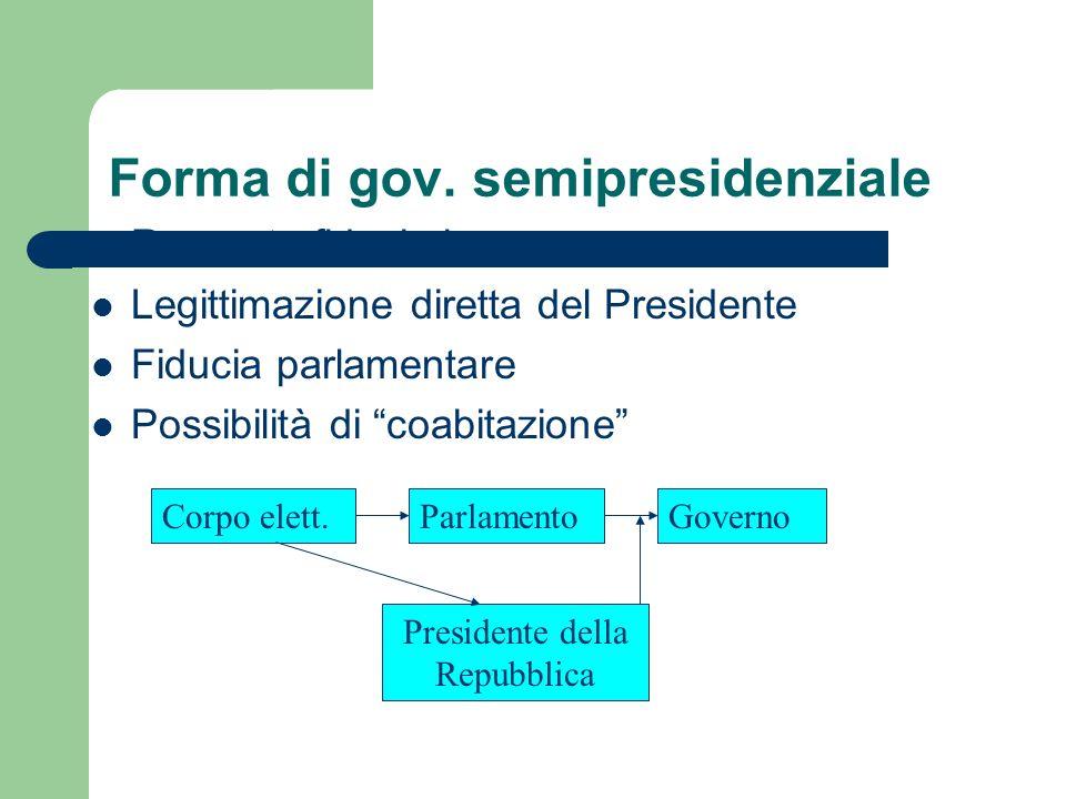Forma di gov. semipresidenziale Rapporto fiduciario Legittimazione diretta del Presidente Fiducia parlamentare Possibilità di coabitazione Corpo elett