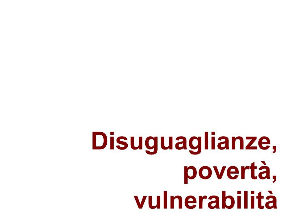 Disuguaglianze, povertà, vulnerabilità