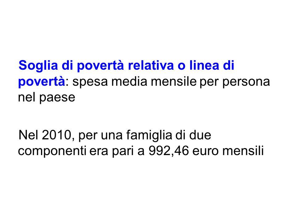 Soglia di povertà relativa o linea di povertà: spesa media mensile per persona nel paese Nel 2010, per una famiglia di due componenti era pari a 992,4