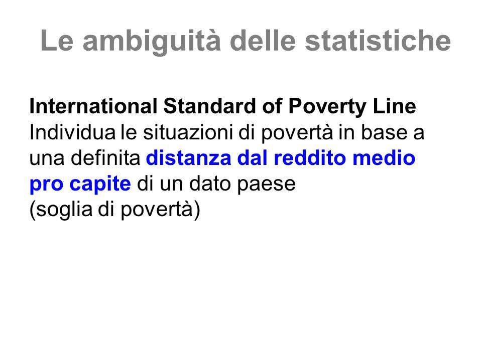 Le ambiguità delle statistiche International Standard of Poverty Line Individua le situazioni di povertà in base a una definita distanza dal reddito m